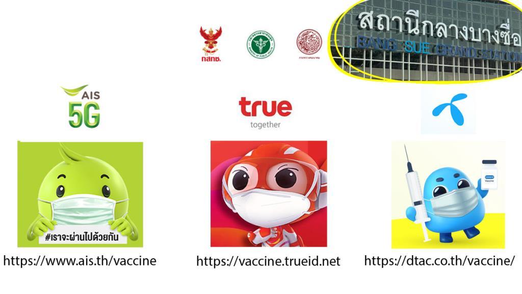 รวมช่องทางลงทะเบียนฉีดวัคซีนโควิด-19 ผ่านค่ายมือถือ 29 ก.ค. 9.00 น. สำหรับประชาชนทั่วไป ศูนย์ฉีดวัคซีนกลางบางซื่อ