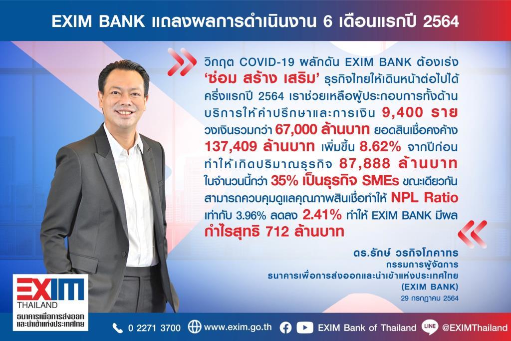 EXIM BANK ระบุครึ่งปีแรกปล่อยสินเชื่อกว่า 8.9 หมื่นล้านบาท