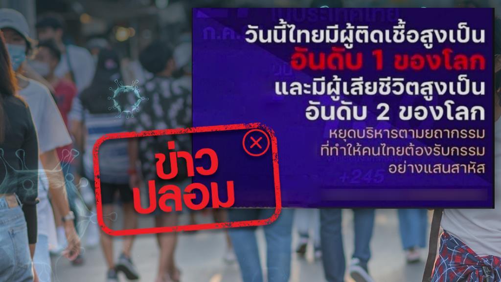 ข่าวปลอม! ประเทศไทยมีผู้ติดเชื้อโควิด-19 เป็นอันดับ 1 ของโลก และมีผู้เสียชีวิตเป็นอันดับ 2 ของโลก