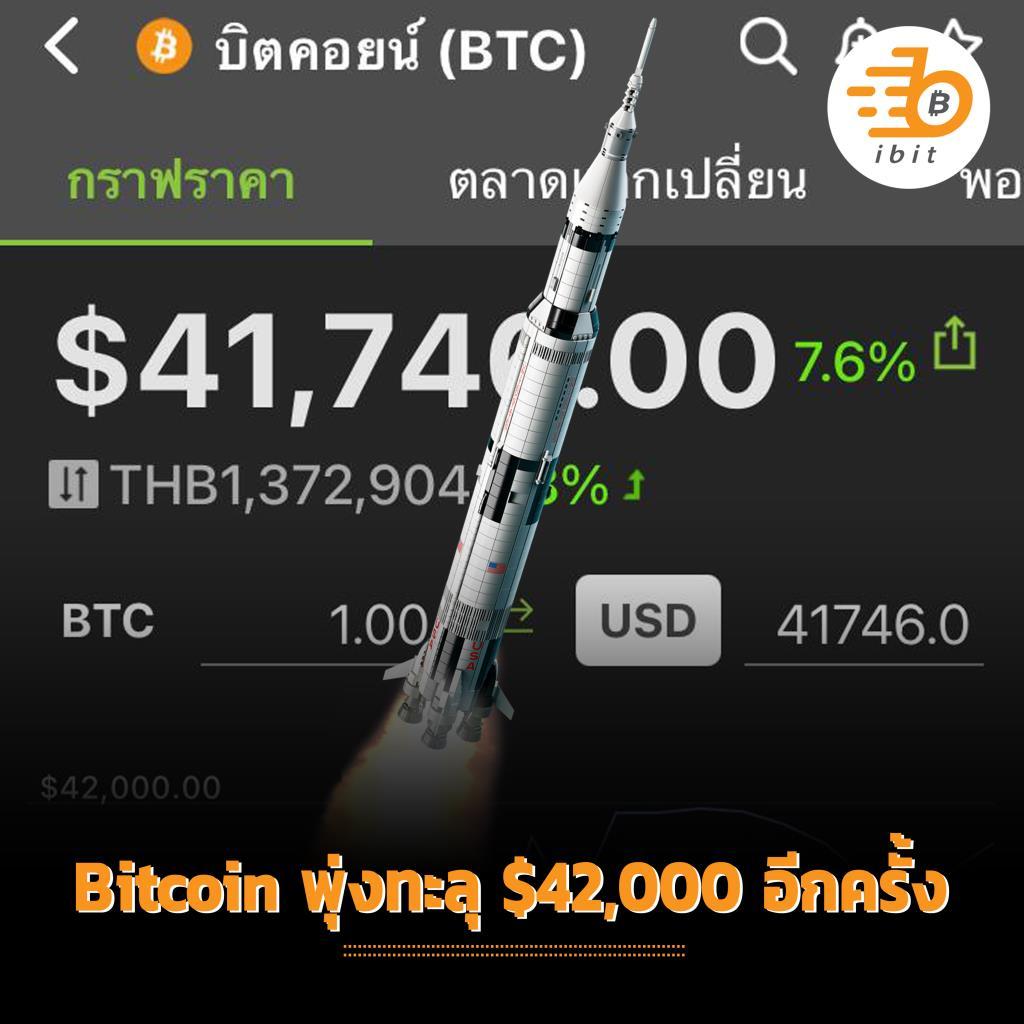 Bitcoin พุ่งทะลุ $42,000 อีกครั้ง