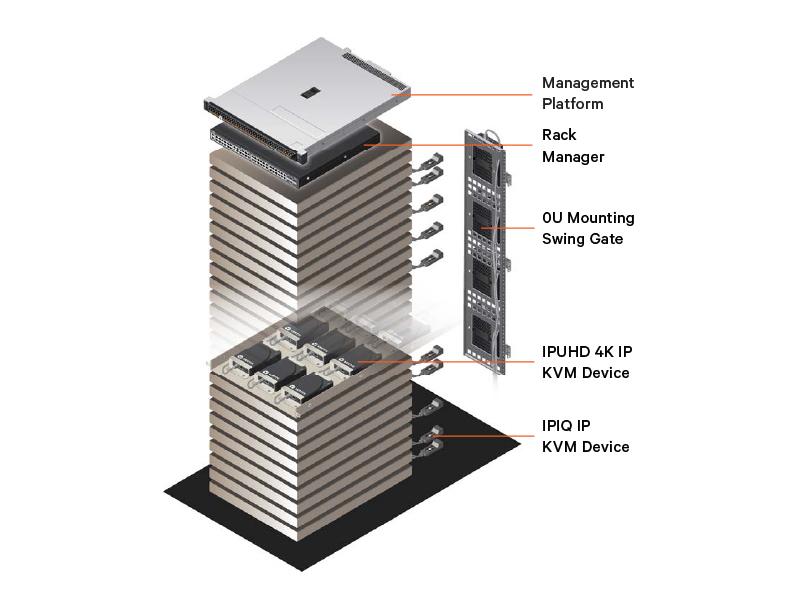 Vertiv เขย่าตลาดเอดจ์-ไฮบริด  เปิดตัวแพลตฟอร์มจัดการ IT ครอบคลุมสุด