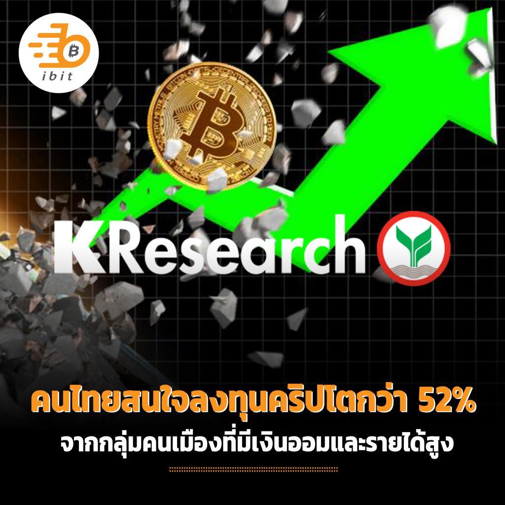 K-Research ชี้คนไทยร้อยละ 69.4 สนใจลงทุนคริปโตกว่า 52% จากกลุ่มคนเมืองที่มีเงินออมและรายได้สูง