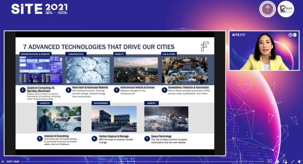 7 เทคโนโลยีเปลี่ยนเมืองไปสู่อนาคต