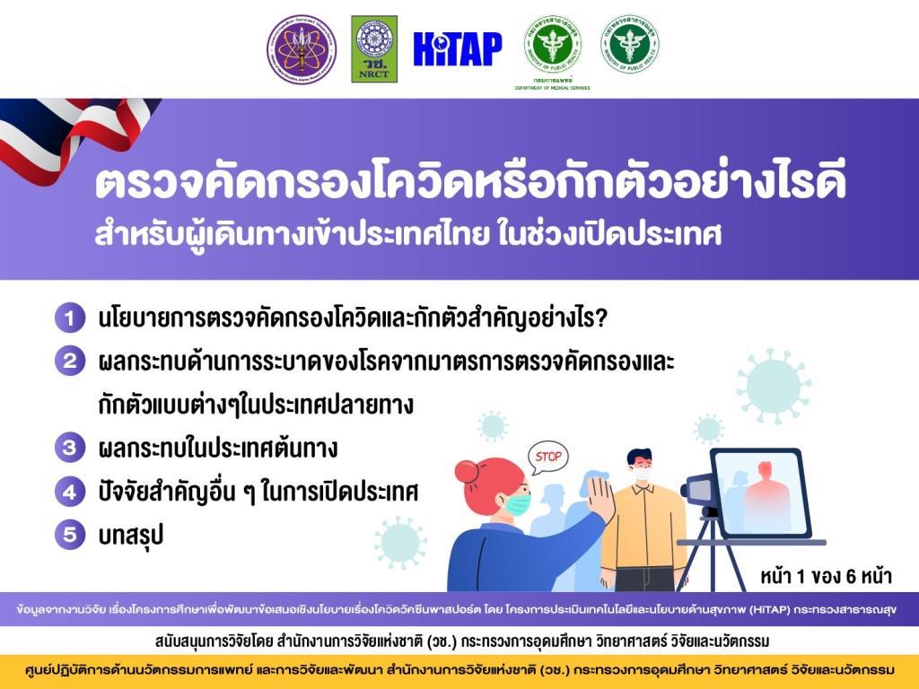 ตรวจคัดกรองโควิดหรือกักตัวอย่างไรดี สำหรับผู้เดินทางเข้าประเทศไทย ในช่วงเปิดประเทศ