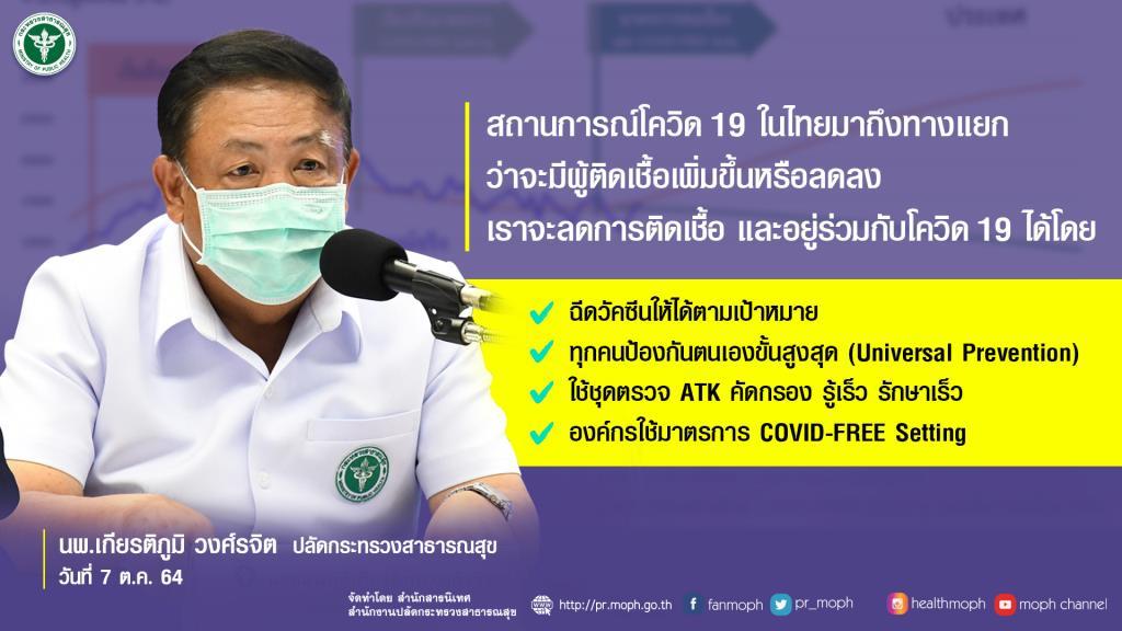 สธ. ย้ำจะเปิดกิจการ เปิดเมืองได้ปลอดภัย ทุกฝ่ายต้องเข้ม 4 มาตรการ เผยโควิดไทยทรงตัว พบระบาดบางพื้นที่