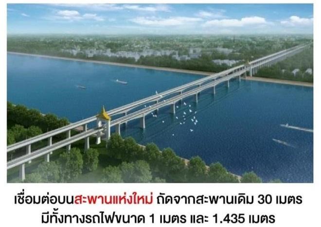 """รฟท.ปรับแผนเดินรถสะพานมิตรภาพ """"หนองคาย-เวียงจันทน์"""" เป็น 14 ขบวน/วัน รองรับขนส่งไทย-ลาวเชื่อมจีน"""