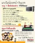 ปิดฉากประมูลทีวีดิจิตอล 24 ช่อง มูลค่ารวมสูง 50,862 ล้านบาท