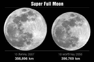 ส่องฟ้าล่า Super Full Moon