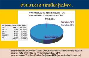 ข้อมูลเพื่อการปฏิรูปพลังงานประเทศไทย