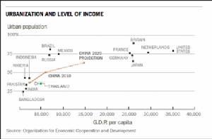 ยุคทองของเอเชีย เมื่อคนชั้นกลางกุมบังเหียนเศรษฐกิจโลก