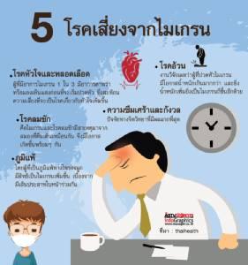 5 โรคเสี่ยงจากไมเกรน