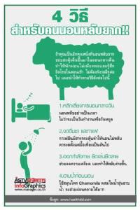 [INFO] 4 วิธี สำหรับคนนอนหลับยาก!!