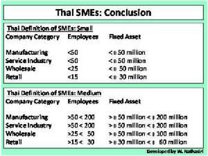 แผ่นดินของไทย ปัญหาของคนไทย (1.2) : ความสำคัญของ SMEs ต่อระบบเศรษฐกิจของไทย