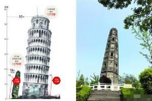 หอคอยอายุร่วมพันปีในเซี่ยงไฮ้เอียงแซงหน้าหอเอนปิซ่าของอิตาลีแล้ว