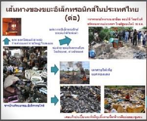 """ประเด็นน่าห่วง """"ขยะอิเล็กทรอนิกส์"""" คนไทยเสี่ยงเพิ่มภัยใกล้ตัวยุคดิจิตอล"""