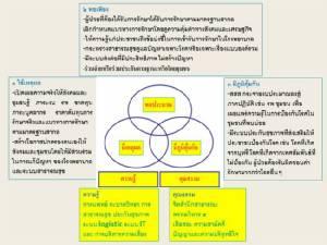 ข้อเสนอมาตรการระยะสั้นและระยะยาวในรักษาชีวิตและสุขภาพของคนไทย 49 ล้านคนที่ใช้สิทธิบัตรทอง