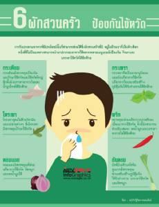 6 ผักสวนครัว ป้องกันไข้หวัด