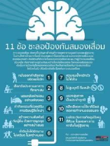 11 ข้อ ชะลอป้องกันสมองเสื่อม