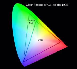 Adobe RGB อีกเคล็ดลับดีๆ สำหรับถ่ายภาพดาราศาสตร์