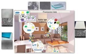 มจธ.พัฒนาฟิล์มบางบำบัดอากาศทำลายเบนซิน-กำจัดเชื้อราและแบคทีเรีย