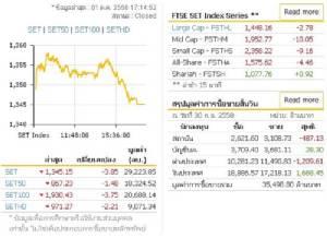 ดัชนีปิดลบโบรกฯ มองเดือนนี้ตลาดหลักทรัพย์ยังคงผันผวน