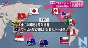 """""""อะเบะ""""กล่อมเกษตรกรญี่ปุ่น TPP ช่วยให้อยู่ดีกินดี"""
