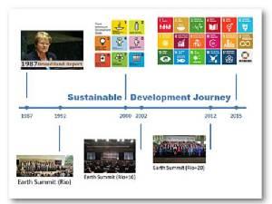 Green Vision : เส้นทางการพัฒนาที่ยั่งยืนระดับโลก/ดร.พิพัฒน์ ยอดพฤติการ