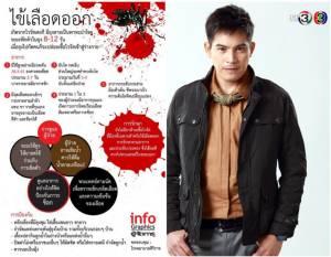 """""""ปอ-ทฤษฎี"""" รายแรกในไทย! """"ไข้เลือดออกแทรกซ้อน"""" จนวิกฤต"""