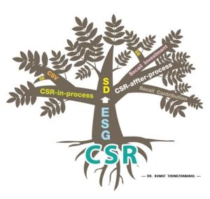 อย่าสับสนกับสารพัดศัพท์ CSR-CSV-SE-ESG-SD / ดร.สุวัฒน์ ทองธนากุล