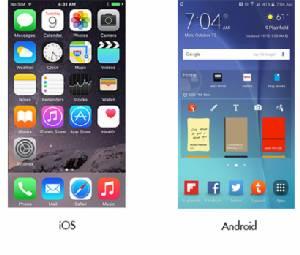 เมื่อมือใหม่หัดใช้ Android (ไม่ยากอย่างที่คิด)