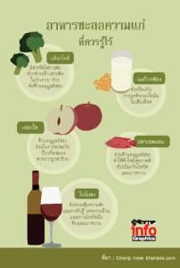 อาหารชะลอความแก่ ที่ควรรู้ไว้