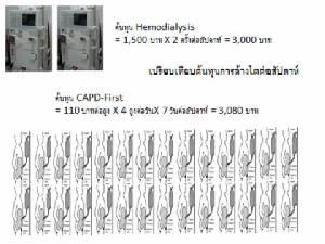 เพื่อรักษาชีวิตคนไทยและเพื่อลดปัญหาการใช้เงินอย่างผิดกฎหมาย ขอให้ สปสช. คืนสิทธิการเลือกวิธีการรักษาให้แก่ผู้ป่วยไตวาย