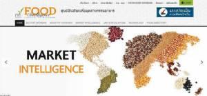 เปิดมิติใหม่ ดันเว็บไซต์ศูนย์อัจฉริยะเพื่อธุรกิจอาหารยุคใหม่