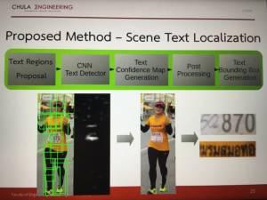 เขียนอัลกอฯ สร้างระบบอ่านข้อความจากภาพ ช่วยนักวิ่งมาราธอน