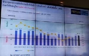 ชี้ Fund Flow เป็นปัจจัยที่มีอิทธิพลต่อตลาดหุ้นไทยมากที่สุดในตอนนี้ เตือนความเสี่ยงอัตราแลกเปลี่ยน 2 ทิศทาง