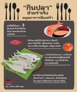 """""""กินปลา"""" ช่วยร่าเริง หยุดอาการซึมเศร้า"""