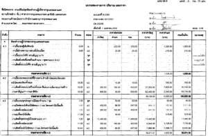"""อ้างใช้งบปรับปรุงห้อง """"ชายหมู"""" จริงแค่ 593,598 บาท-ตั้งระดับรองปลัด กทม.สอบข้อเท็จจริงห้องทำงาน 16.5 ล้าน"""