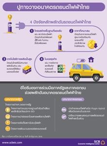 อนาคตรถยนต์ไฟฟ้าไทย...ทางรอด หรือ ทางตัน??