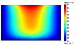 มธ.พัฒนาแบบจำลองความร้อนเลเซอร์ ช่วยลดความเสี่ยงผิวไหม้ขณะเสริมความงาม