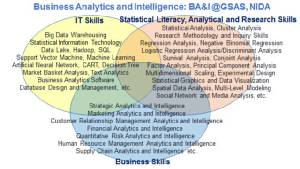 The First NIDA Business Analytics and Data Sciences Contest/Conference