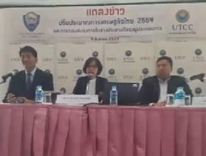 โพลชี้นักลงทุนมั่นใจเศรษฐกิจไทย หอการค้าได้ทีปรับเป้าจีดีพีใหม่เป็น 3.3%