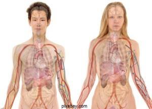 5 ผลร้าย ที่คาเฟอีนทำกับร่างกายของเรา