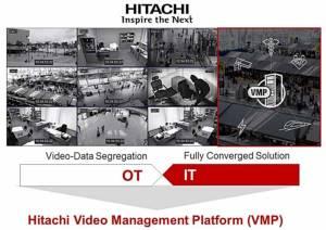 ฮิตาชิ เปิดตัว Hitachi Video Management Platform