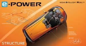 นิสสัน ล้ำไปอีกขั้น เปิดตัวขุมพลังมอเตอร์ไฟฟ้าอัจฉริยะ e-Power