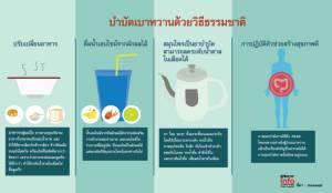4 วิธีบำบัด เบาหวาน โดยไม่ต้องพึ่งยา