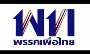 อนาคตของพรรคการเมืองไทย