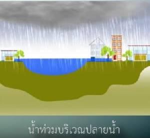 เรียนรู้วิทยาศาสตร์จากวิกฤตน้ำท่วมภาคใต้กับ สสวท.