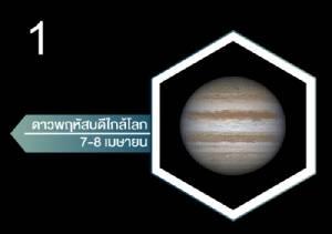 สดร. เปิดโผ 10 เรื่องเด่นดาราศาสตร์น่าติดตาม ปี 2560