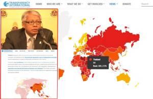 เลขาฯ ป.ป.ช.งง! TI นำประเด็นประชาธิปไตยมาร่วมจัดอันดับ ทำไทยโปร่งใส ปี 59 วูบ!