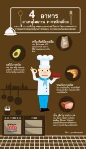 4 อาหาร สาเหตุไมเกรน ควรหลีกเลี่ยง